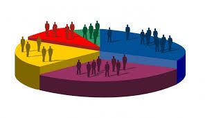 """Соціологічної групи """"Рейтинг"""""""