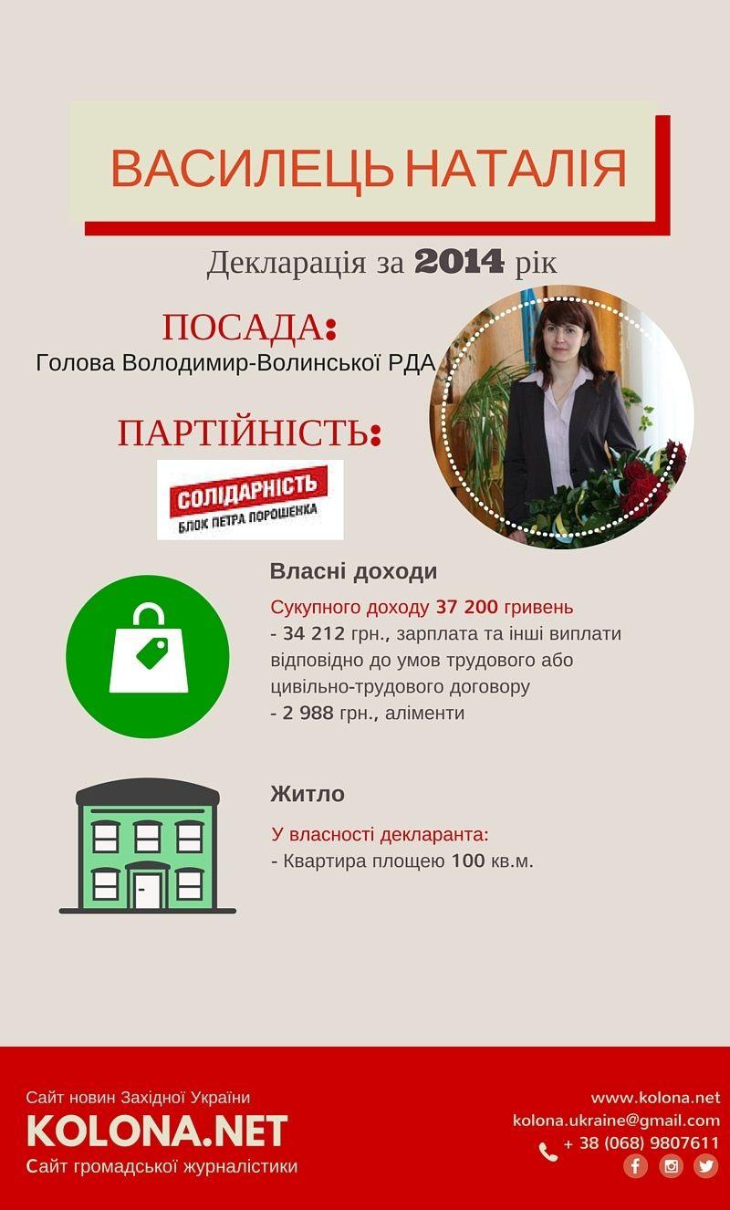 Наталія Василець - голова Володимир-Волинської РДА