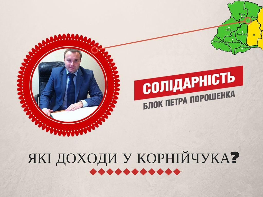 У скільки разів зросли  доходи голови облради Корнійчука? ІНФОГРАФІКА