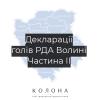 Скільки заробляють керівники районних адміністрацій Волині - ЧАСТИНА 2