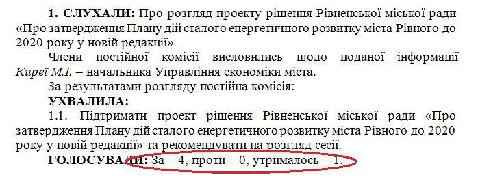 протокол з рішенням бюджетної комісії