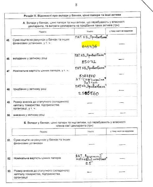 Декларації Миколи Романюка