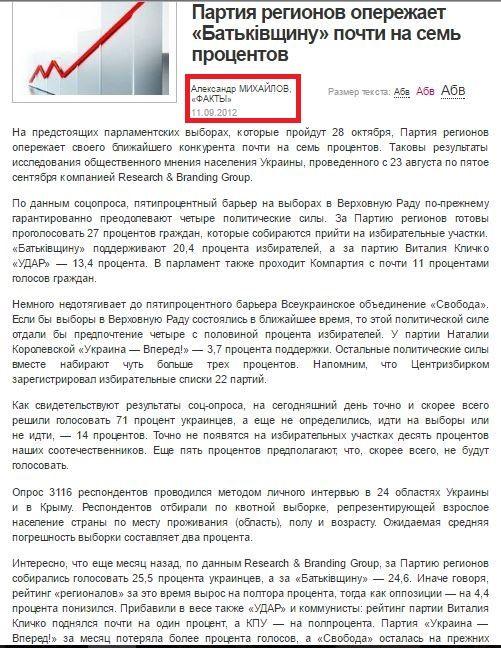 факты 11.09.2012.
