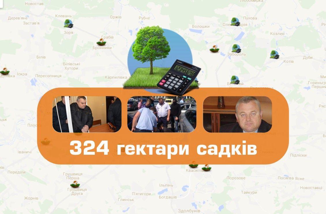 У селах поблизу Рівного за два роки роздали 2411 земельних ділянок площею 324,3 гектари [Інфографіка]