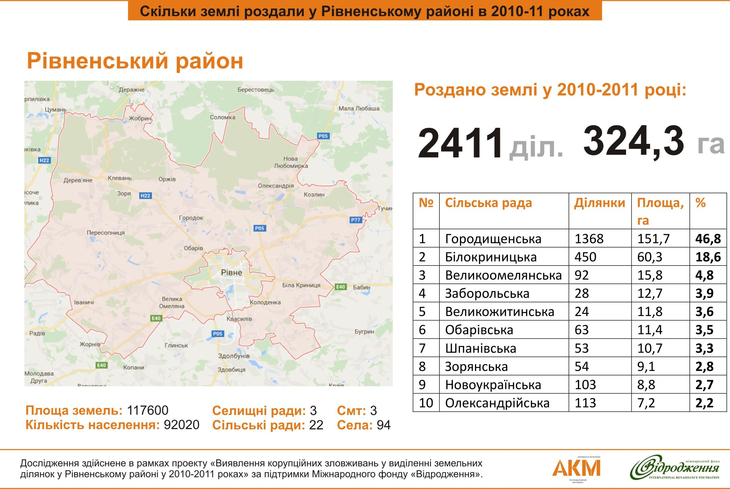 4_infografika_zemli