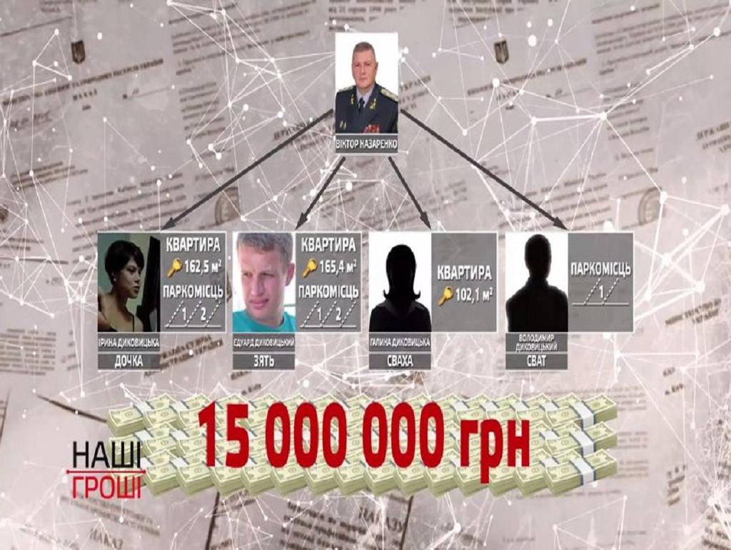 Родина головного прикордонника купила нерухомість на 15 мільйонів