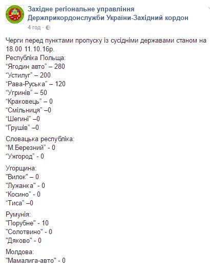 На українському кордоні збільшилися черги
