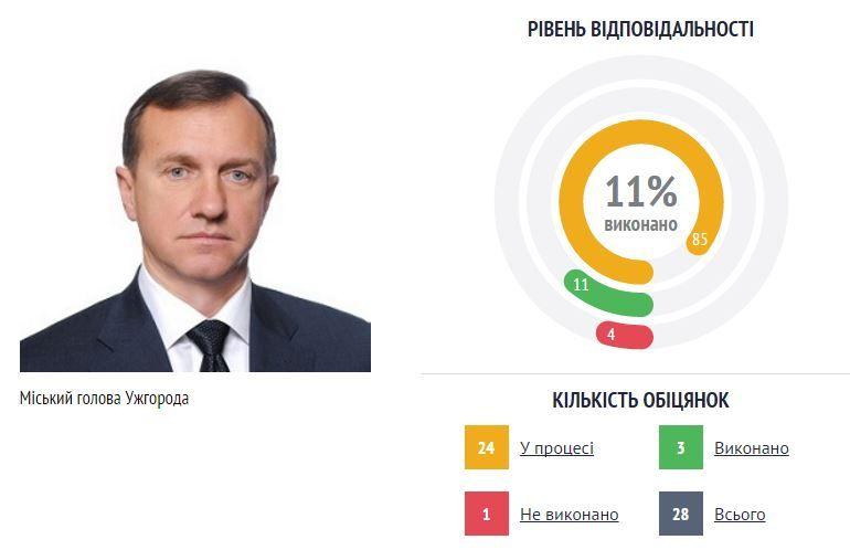 Андріїв Богдан