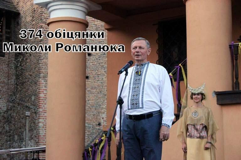 Микола Романюк не виконав половини своїх обіцянок (Інфографіка)