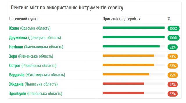 3_%d1%80%d0%be%d0%b7%d1%83%d0%bc%d0%bd%d0%b5-%d0%bc%d1%96%d1%81%d1%82%d0%be