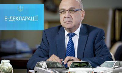Електронна декларація Володимира Гунчика