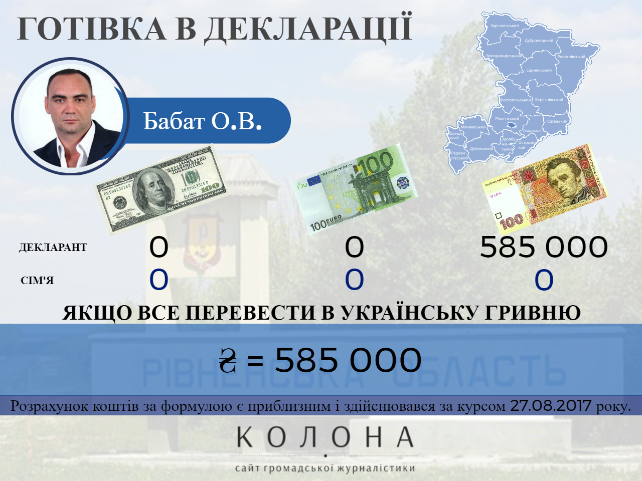 Бабат Олександр Володимирович