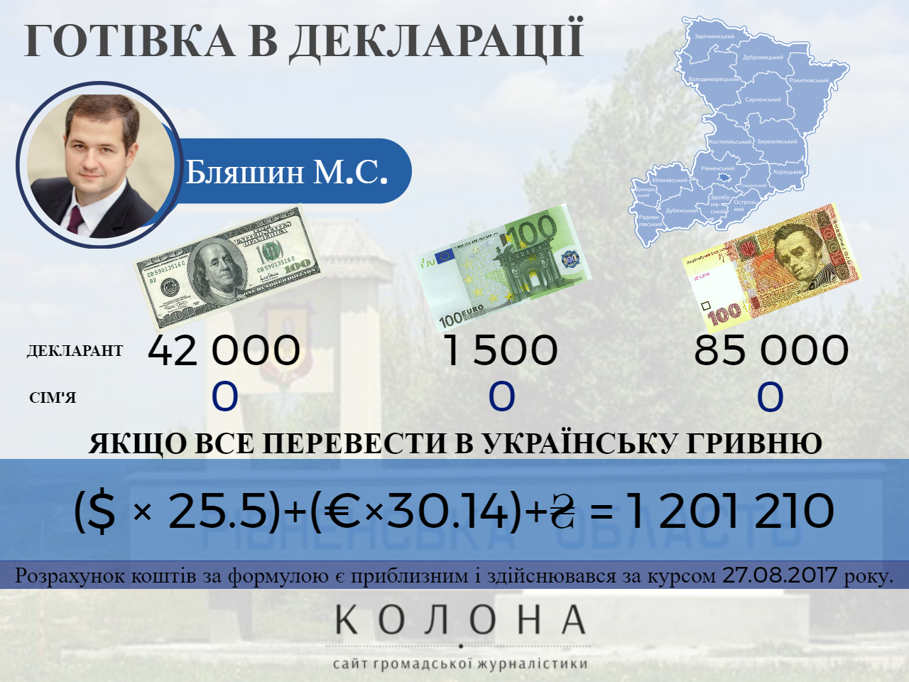 Бляшин Микола Степанович