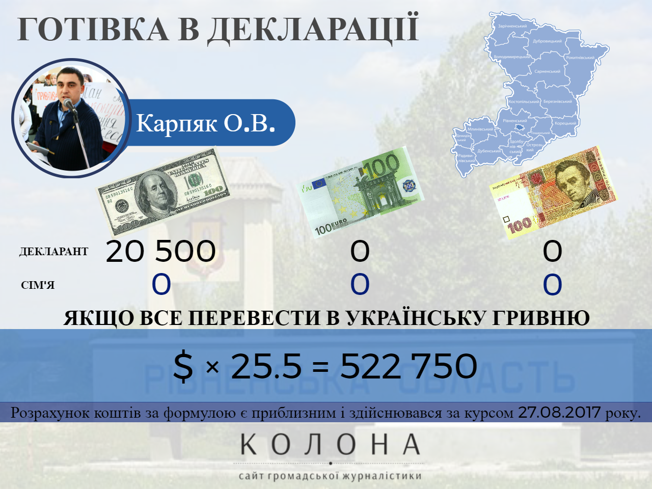 Карпяк Олег Віталійович