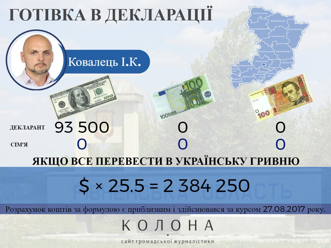Ковалець Ігор Костянтинович