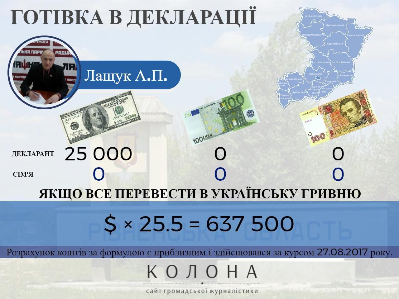 Лащук Анатолій