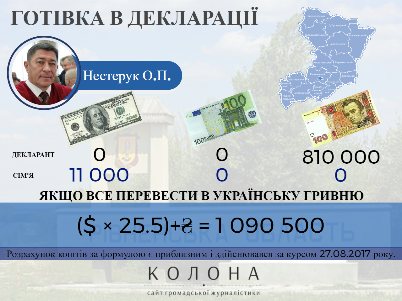Нестерук Олександр Петрович