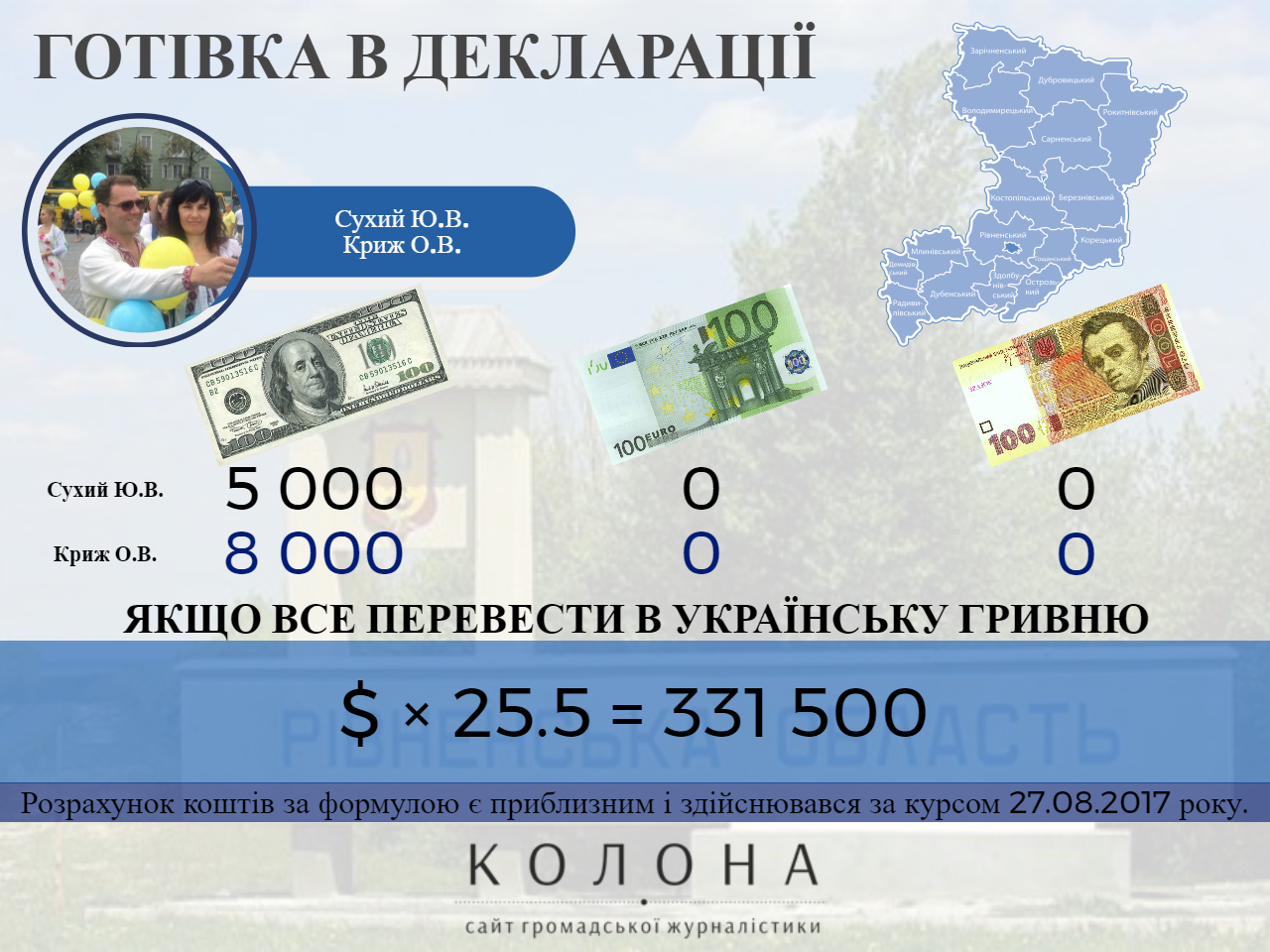 Сухий Юрій Володимирович, Криж Ольга Василівна