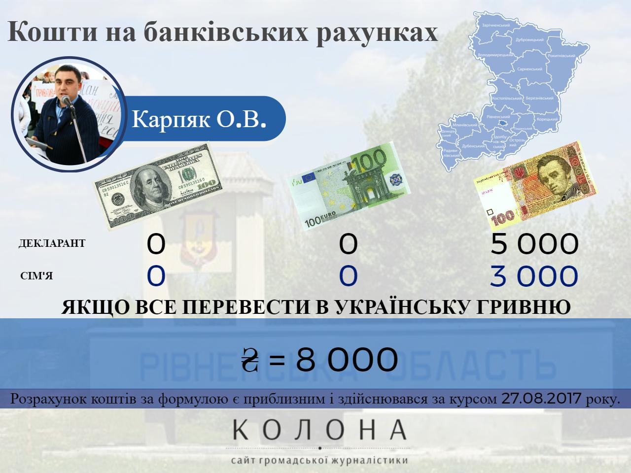 Карпяк Олег