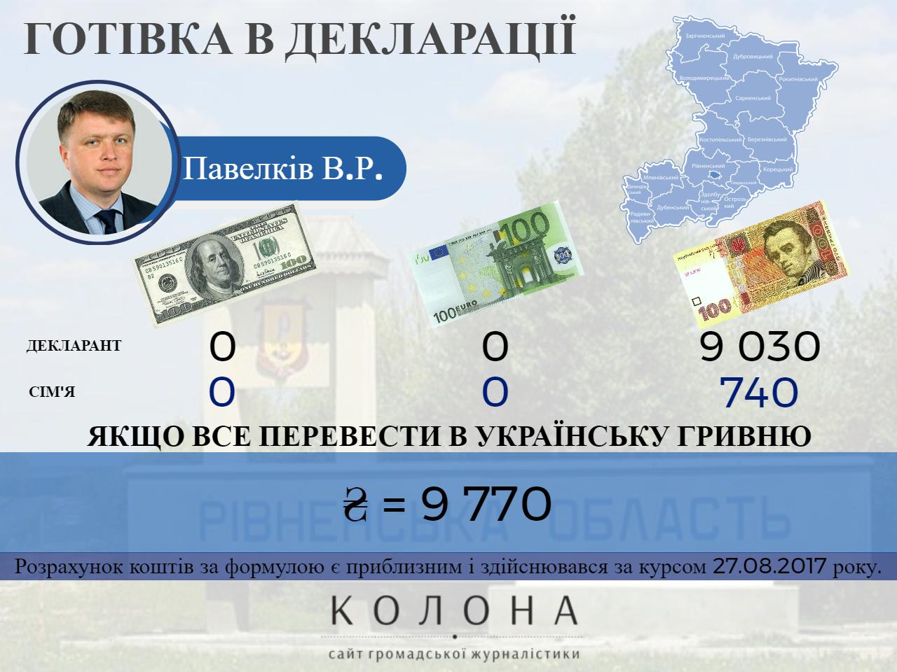 Павелків Віталій