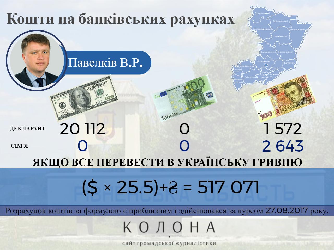 Павелків Віталій Романович