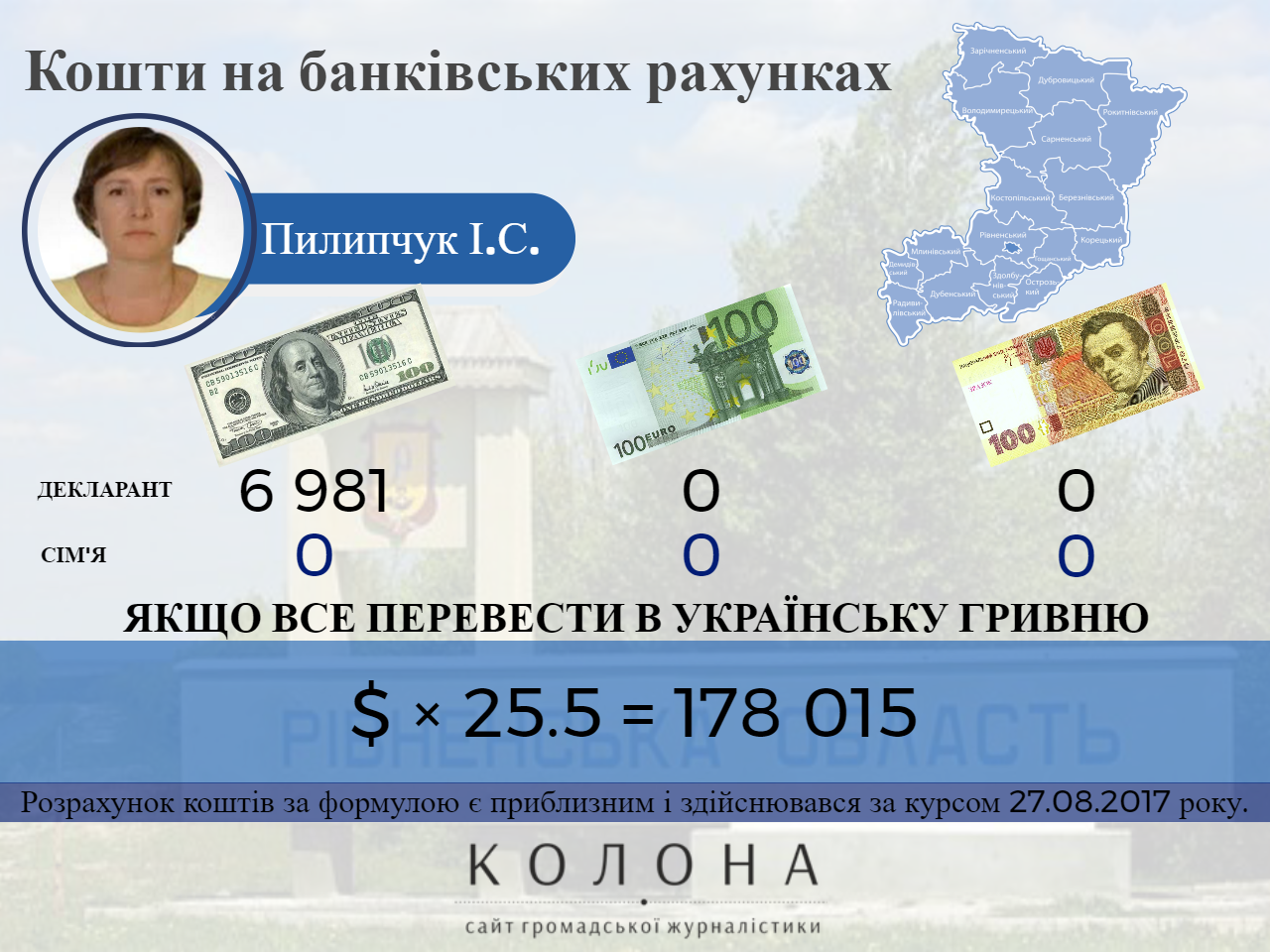 Пилипчук Ірина Стахівна