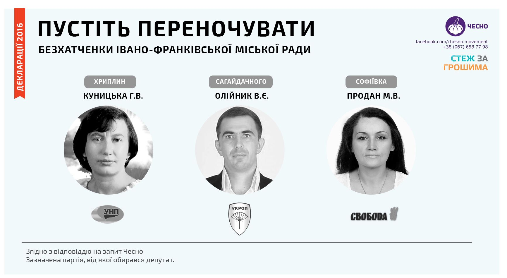 Безхатьки Франківська депутати міськради які не мають житла