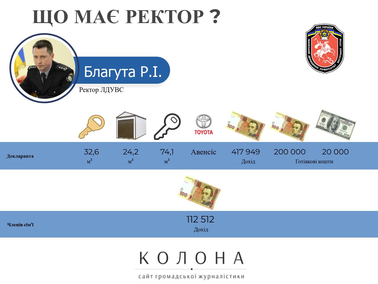 Благута Роман Ігорович