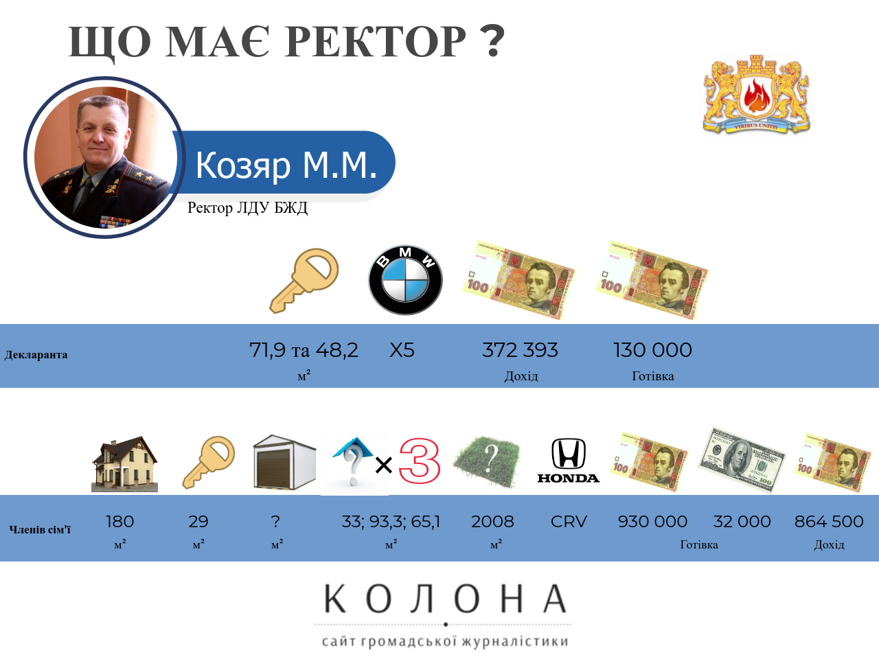 Козяр Михайло Миколайович