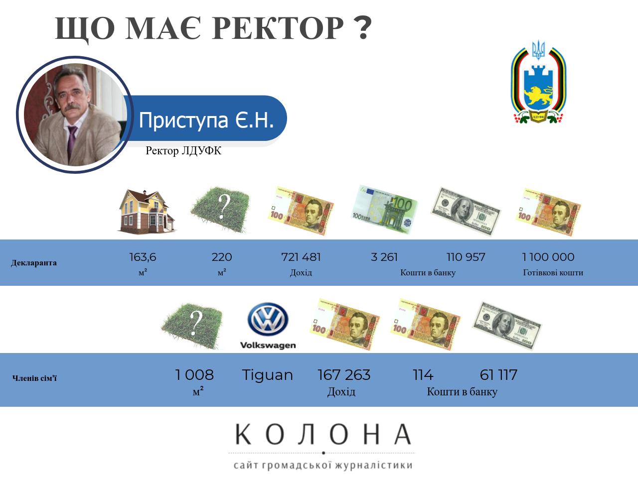 Приступа Євгеній Никодимович