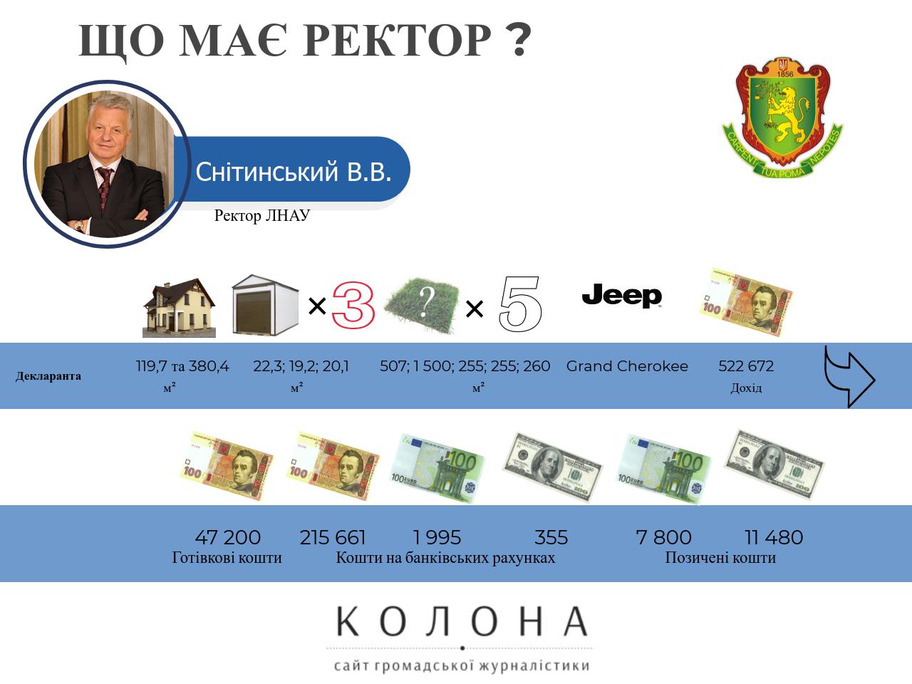 Снітинський Володимир Васильович