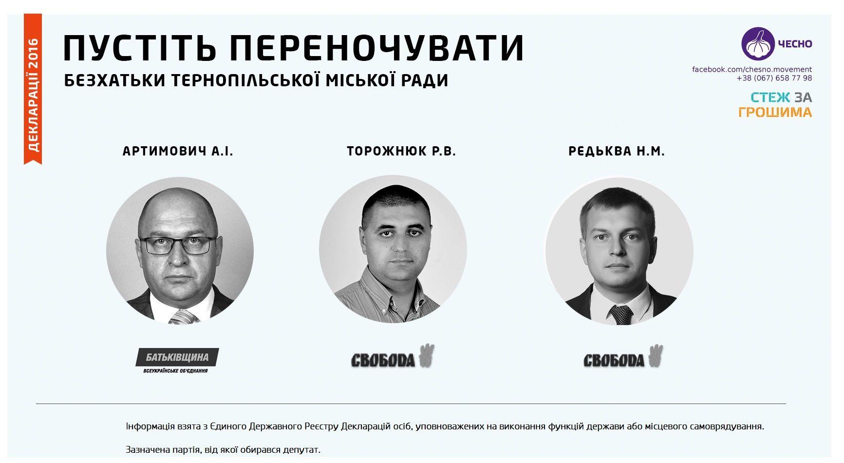 Тернопільські безхатьки активісти знайшли три депутата без житла