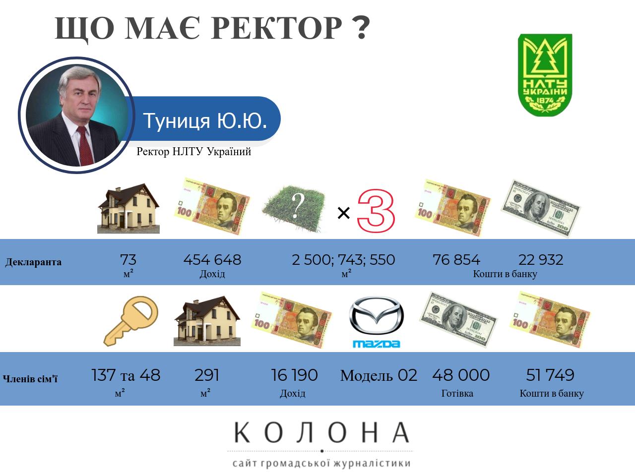 Туниця Юрій Юрійович