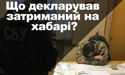 Андрій Терешонков