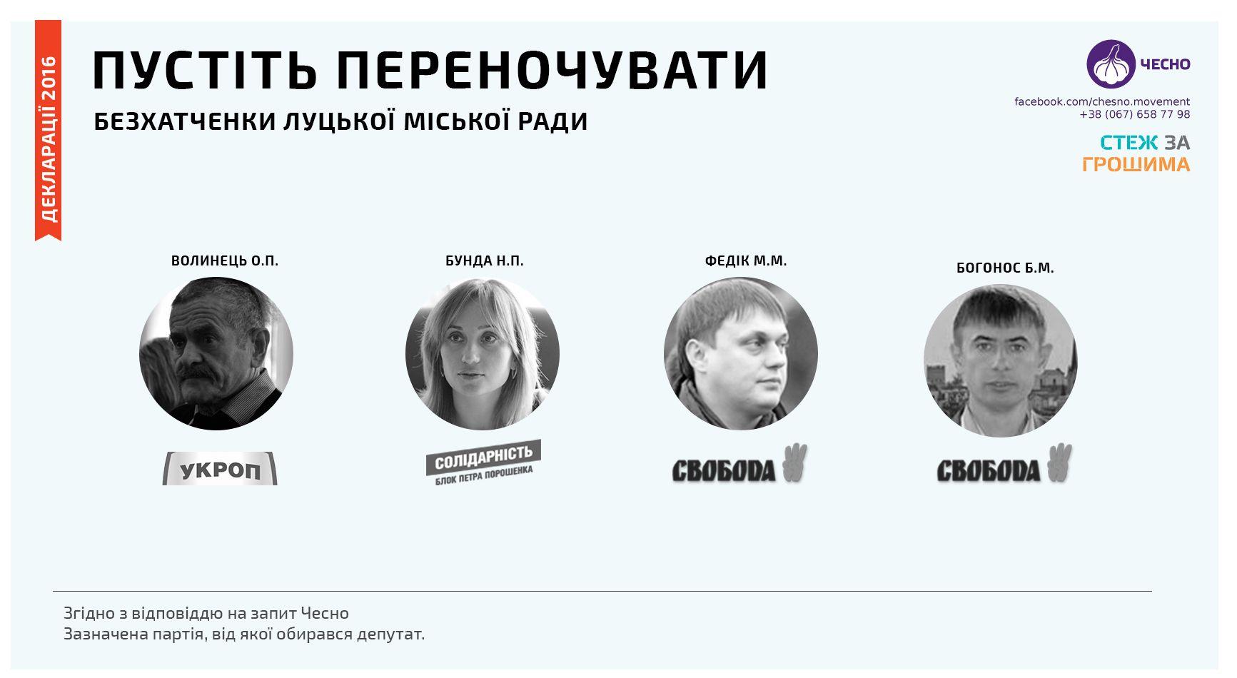 Депутати безхатьки Луцької міськ ради