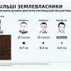 найбільші землевласники ужгородської міськради