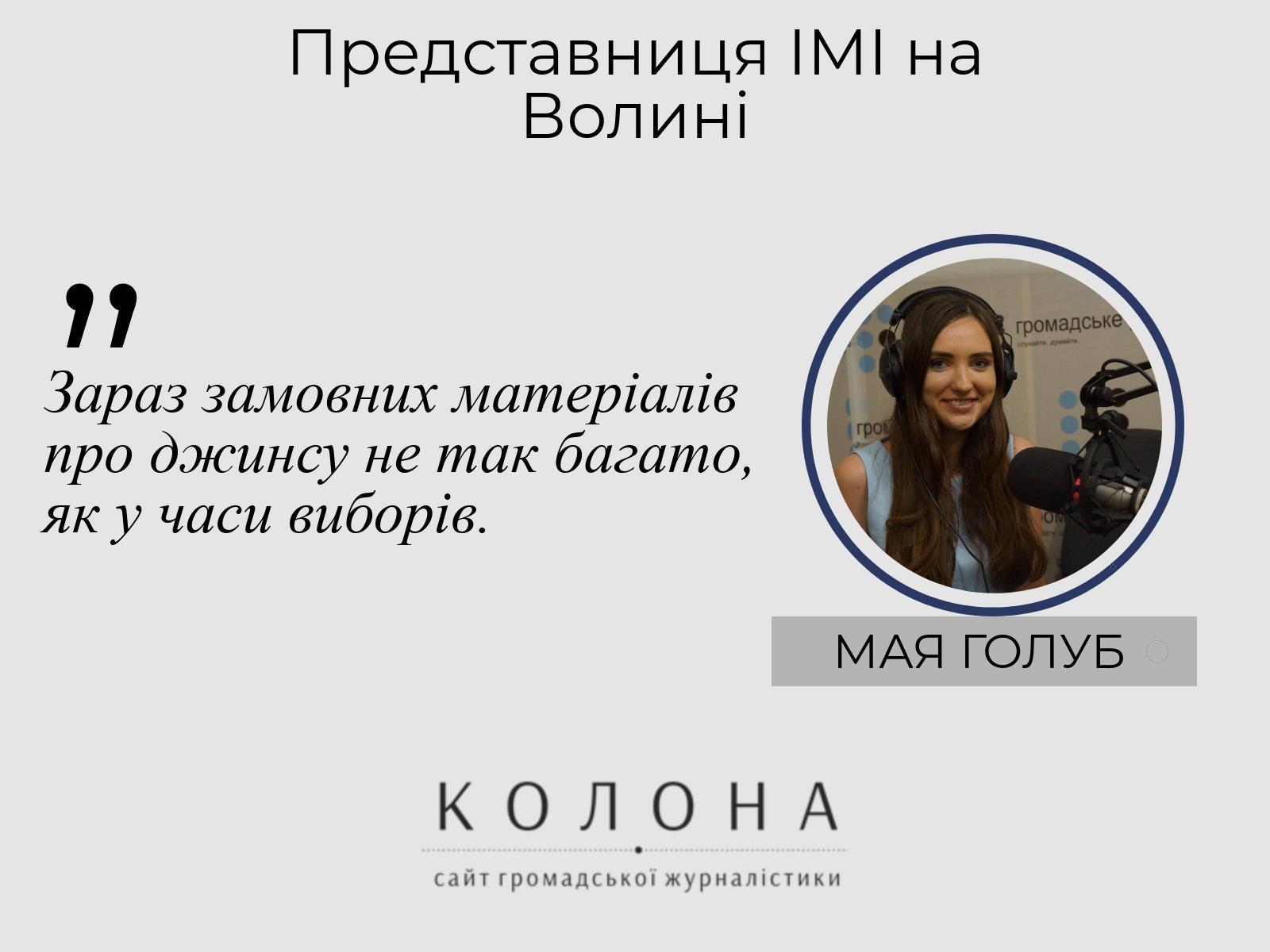 Мая Голуб