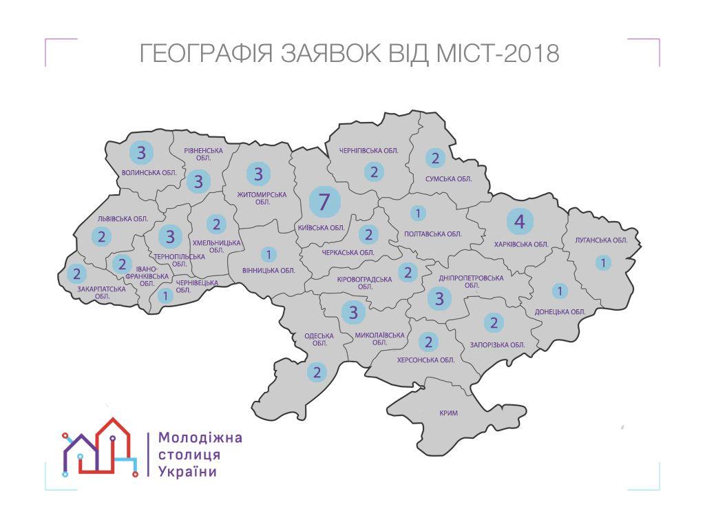 Рівне Молодіжна столиця України