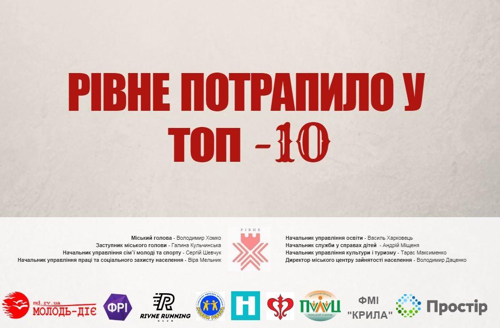 Рівне ТОП Молодіжна столиця України