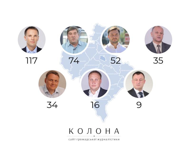 депутати-мажоритарники Івано-Франківської області