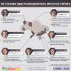 голови облдержадмінітрацій Західної України будують мости