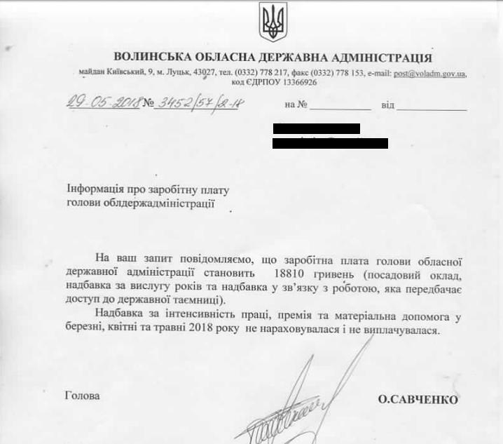 Зарплата Олександ Савченко
