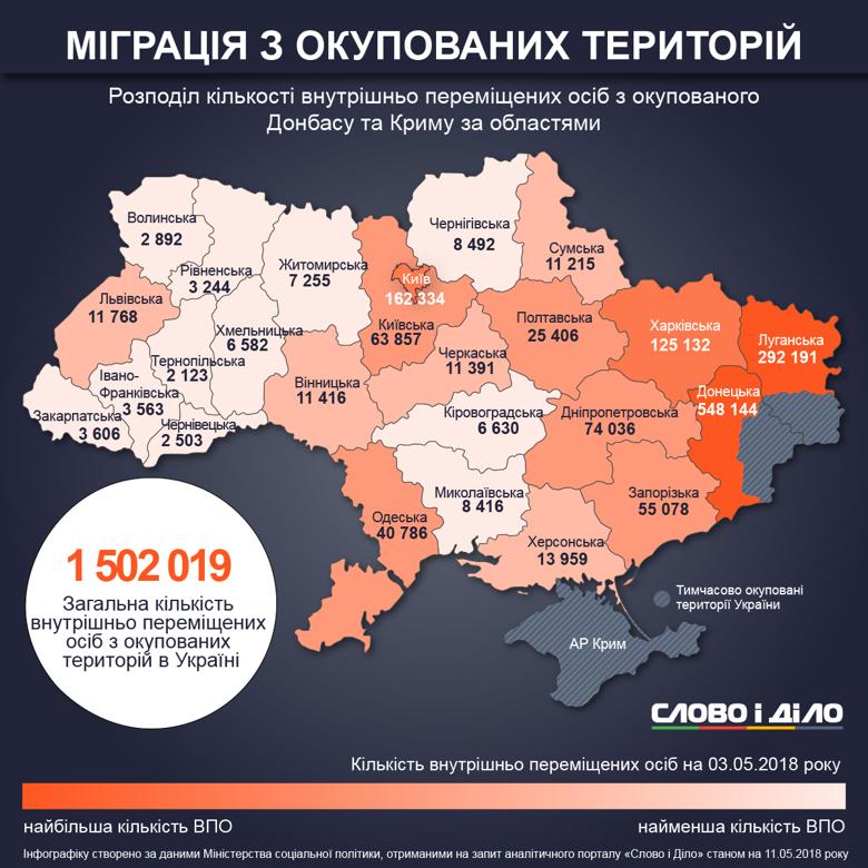 Переселенці в Західній Україні де найбільше та найменше переселенців