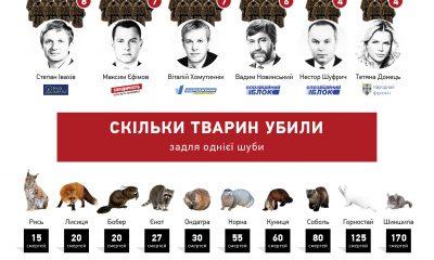 Найбільший Шубовласник Степан Івахів