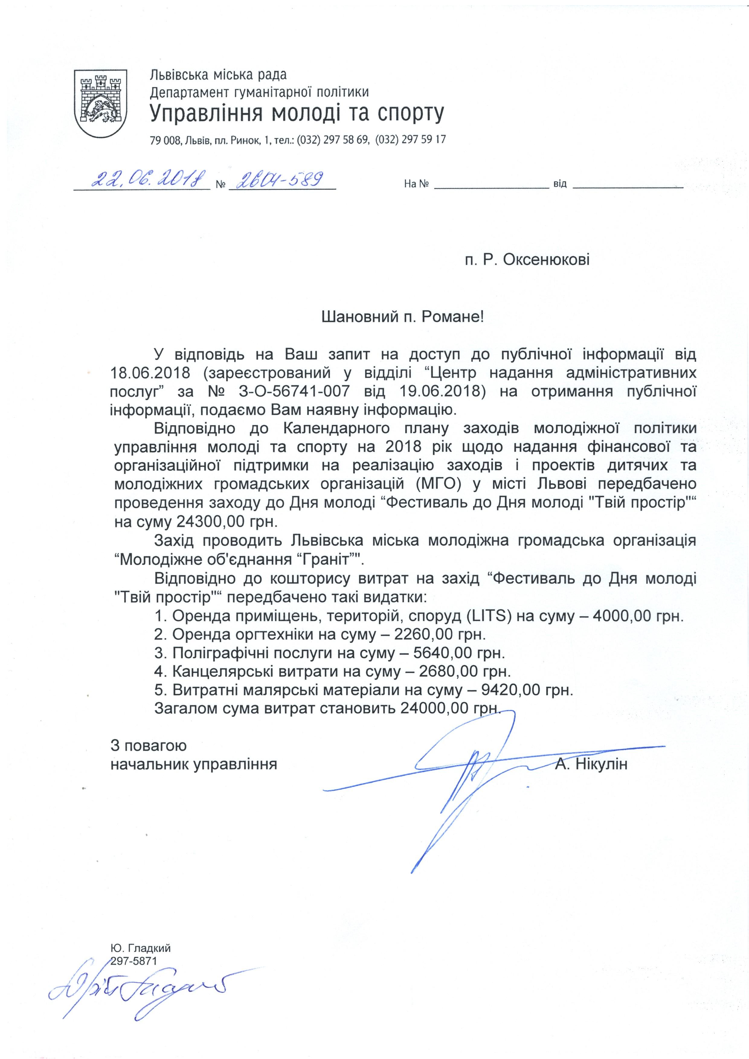 Львів день молоді 2018