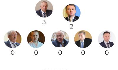 Савченко та Синютка давали обіцянки