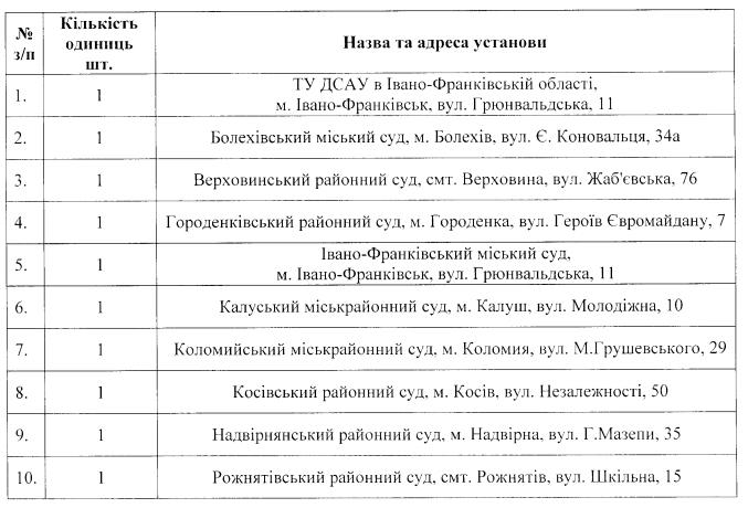 Судова адміністрація Івано-Франківська