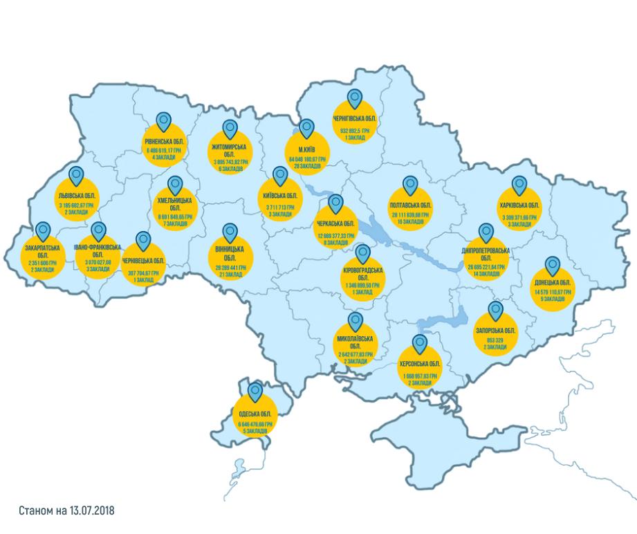 Скільки коштів пішло за пацієнтами в областях Західної України?