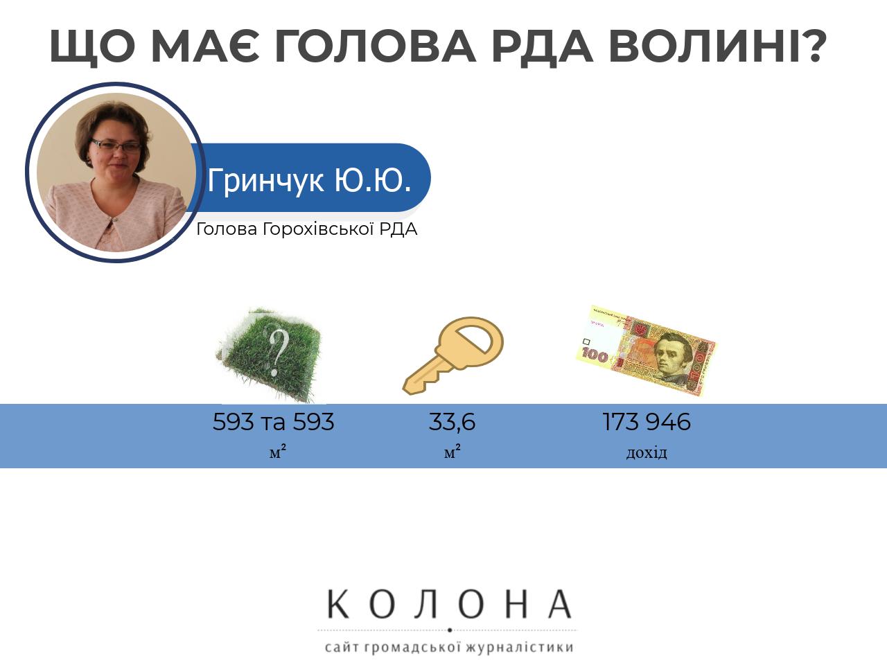 Юлія Гринчук