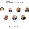 Голови ОДА Західної України: що обіцяли у липні Муляренко Барна, Москаль, Синютка